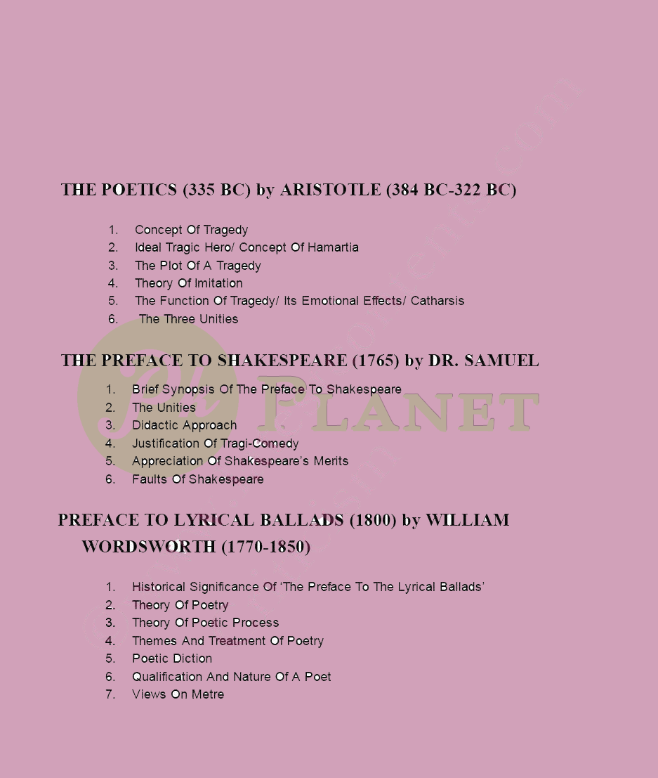 MA English Literature Important Questions Punjab University