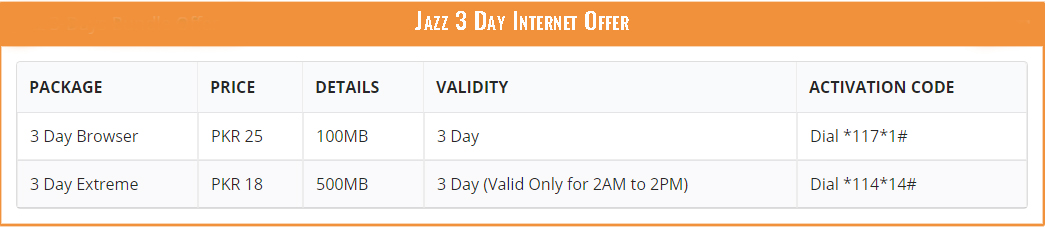 Jazz 3 Day Internet Offer