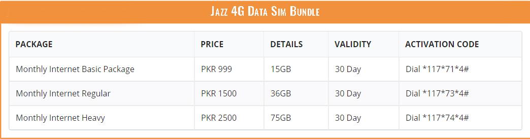 Jazz 4G Data Sim Bundle
