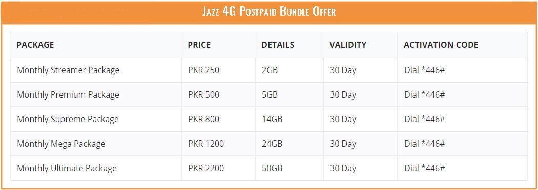 Jazz 4G Postpaid Bundle Offer