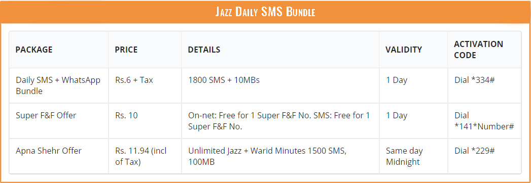 Jazz SMS Packages - Jazz Daily SMS Package