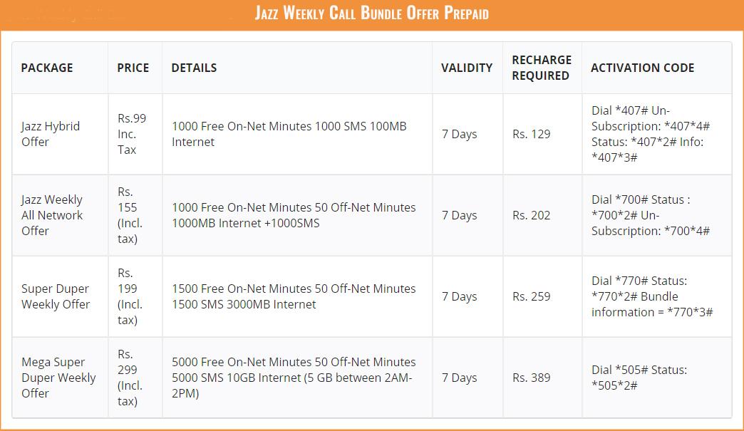 Jazz-Weekly-Call-Bundle-Offer-Prepaid