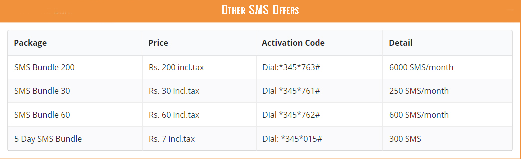 Other SMS Offers