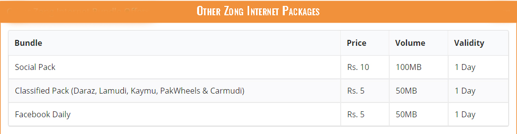Other Zong Internet Packages