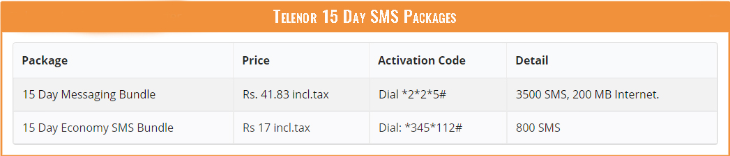 Telenor 15 Day SMS Packages