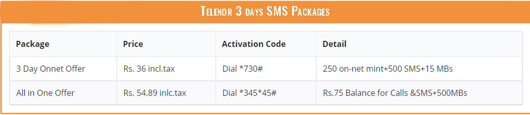 Telenor 3 days SMS Packages