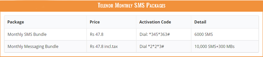 Telenor Monthly SMS Packages