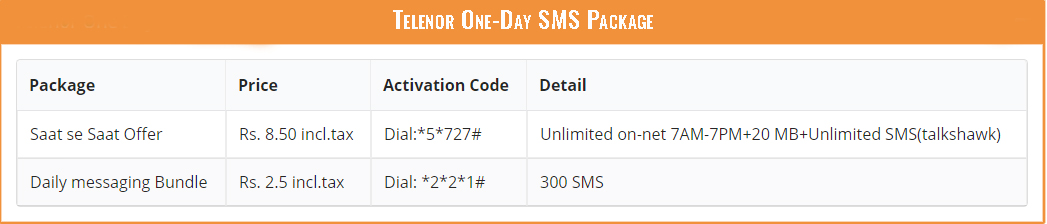 Telenor One-Day SMS Package
