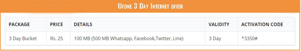 Ufone 3 Day Internet offer