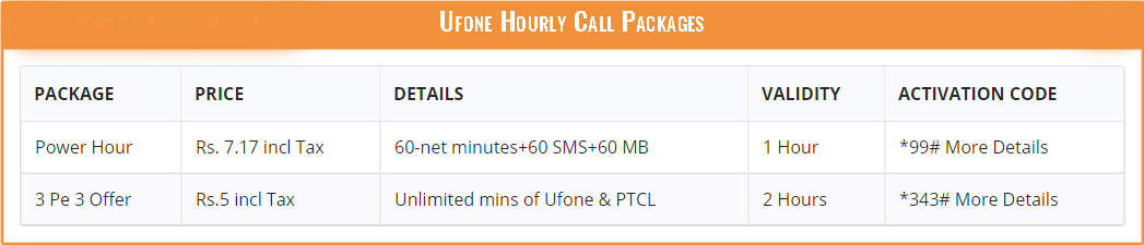 Ufone Hourly Call Packages