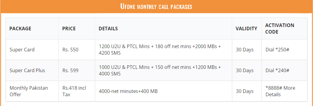 Ufone monthly call packages