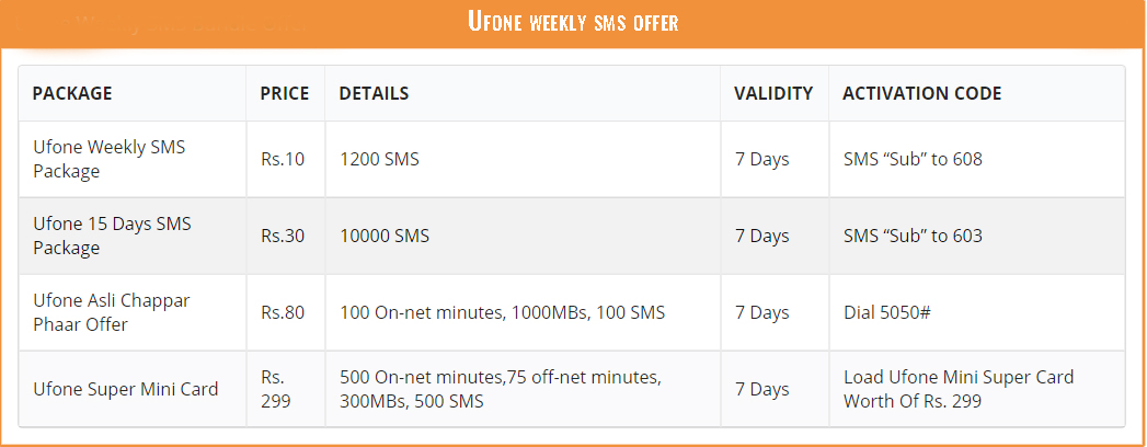 Ufone weekly sms offer