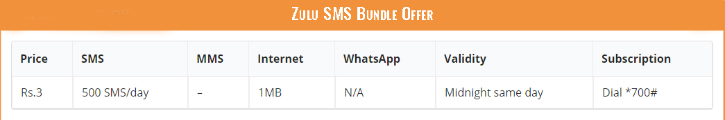 Zulu SMS Bundle Offer